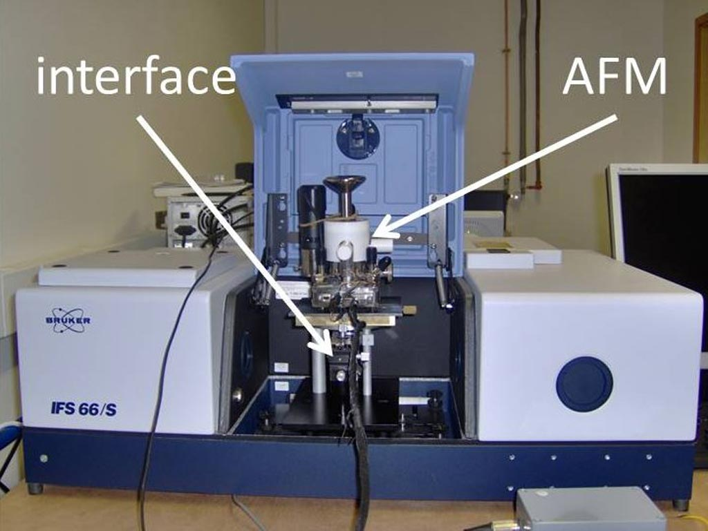 Image: An atomic force microscope inside a FTIR spectrometer with the optical interface (Photo courtesy of Wikimedia Commons).