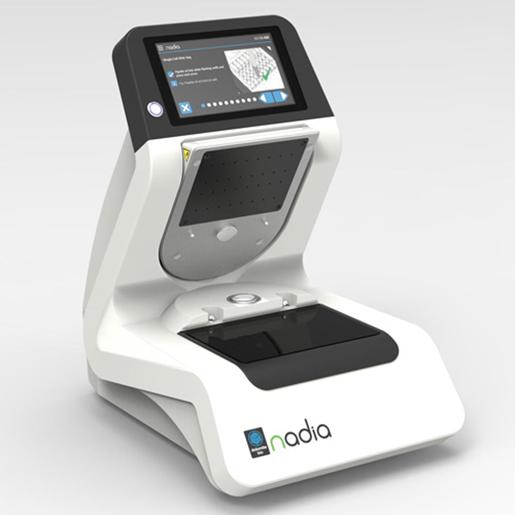 Image: The Nadia automated single cell Drop-seq RNA sequencing system (Photo courtesy of Dolomite Bio).