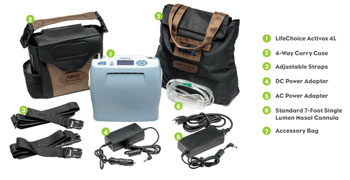 Imagen: El concentrador de oxígeno portátil LifeChoice Activox (Fotografía cortesía de ResMed).