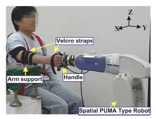 Imagen: Una instalación experimental para la estimación de la impedancia humana del antebrazo y de la muñeca 3DOF (Fotografía cortesía de UNIST).