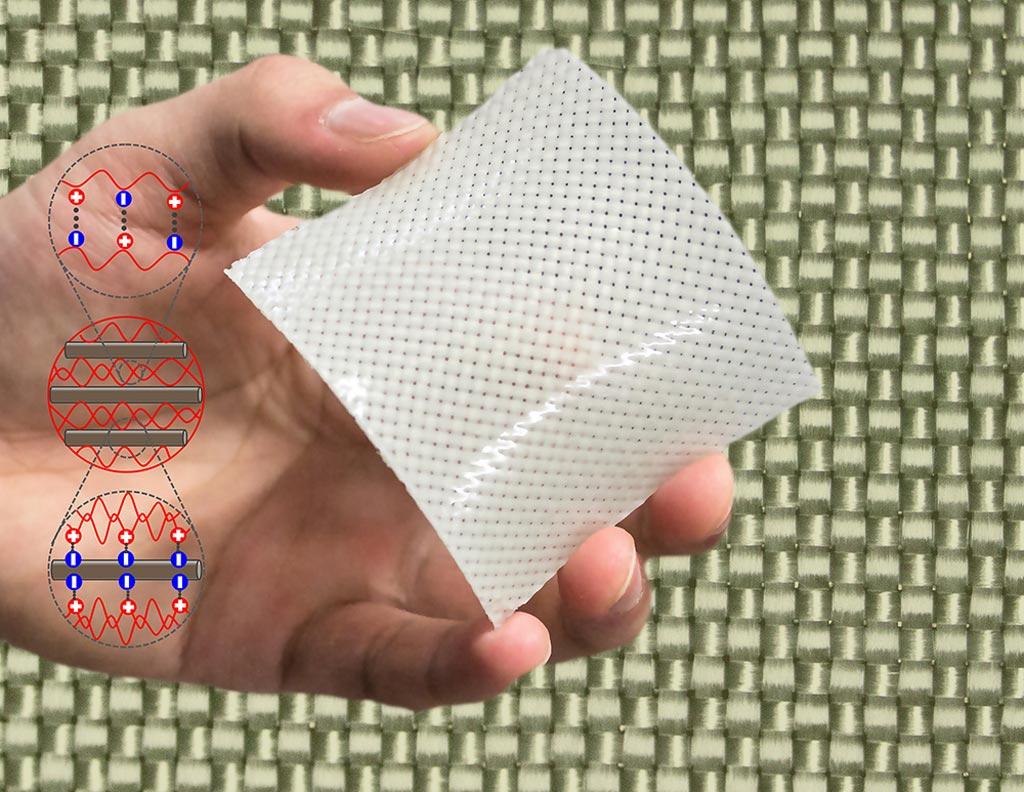 Imagen: Una investigación muestra que los hidrogeles reforzados con fibra son cinco veces más fuertes que el acero (Fotografía cortesía de la Universidad de Hokkaido).