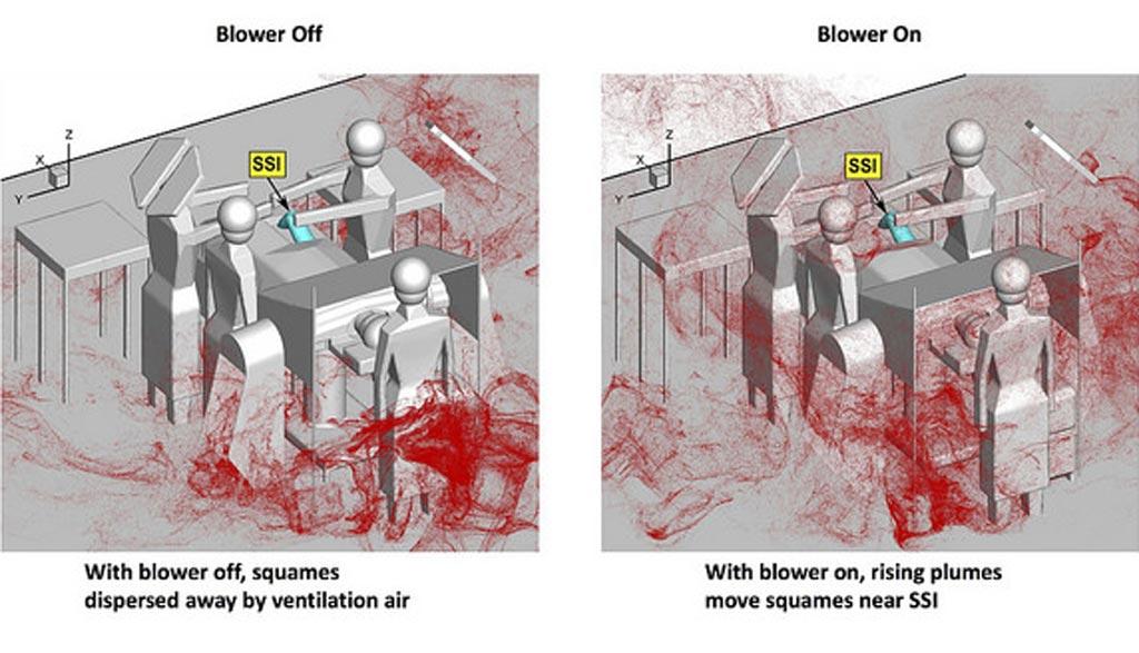 Imagen: La dispersión de escamas aéreas en una sala de operaciones (Fotografía cortesía de la OSU).