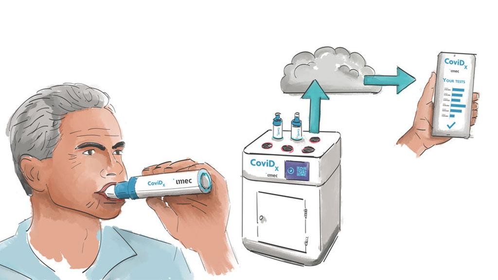 Imagen: Prueba histórica nueva contra la COVID-19 identifica las partículas del virus del SARS-CoV-2 en el aliento exhalado en cinco minutos (Foto cortesía de Imec)