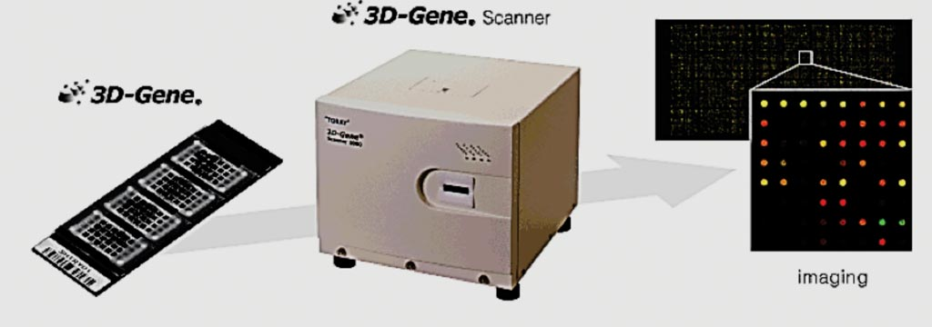 Imagen: La plataforma de microarray 3D Gene (Fotografía cortesía de Toray Industries).