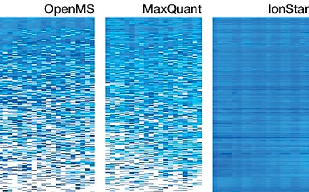 Imagen: En comparación con el OpenMS y el estándar de la industria MaxQuant, la herramienta IonStar redujo la cantidad de datos faltantes en los resultados de las pruebas del 17% al 0.1%. El área blanca indica los datos faltantes (Fotografía cortesía del Profesor Jun Qu, PhD).