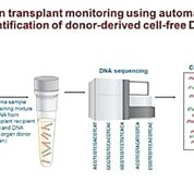 Imagen: Examen de sangre para la monitorización del trasplante de órganos mediante secuenciación de ADN (Fotografía cortesía del Instituto Nacional del Corazón, los Pulmones y la Sangre).