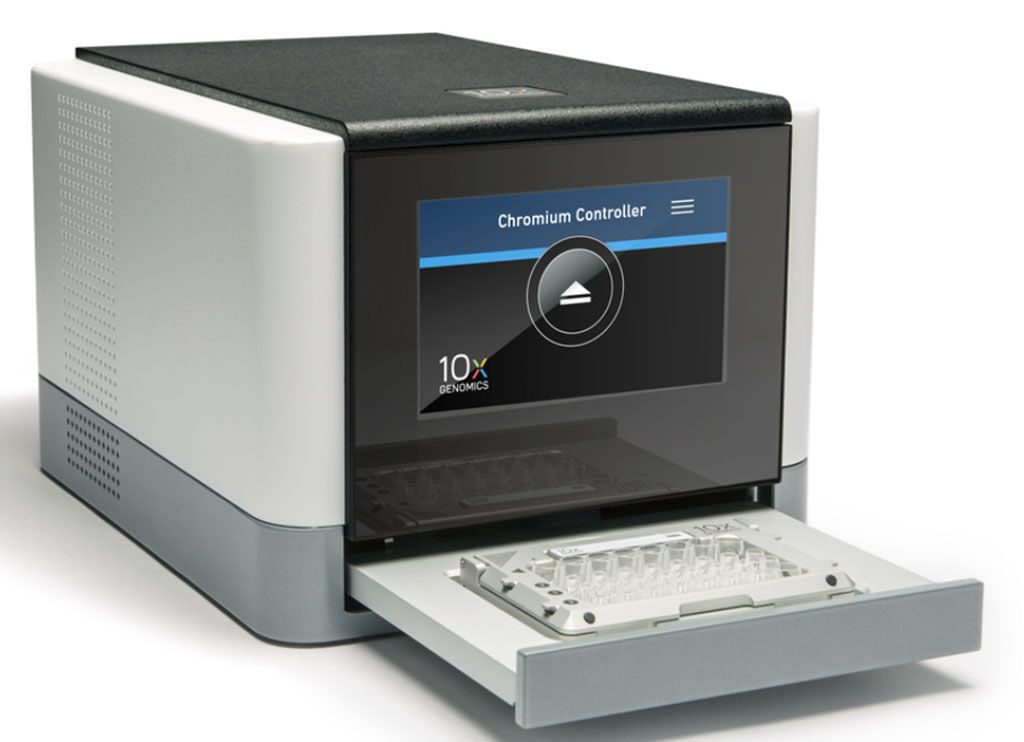 Imagen: El controlador Chromium es un componente de la plataforma Chromium diseñado para permitir un análisis de alto rendimiento de componentes biológicos individuales, como hasta millones de células individuales (Fotografía cortesía de 10x Genomics).