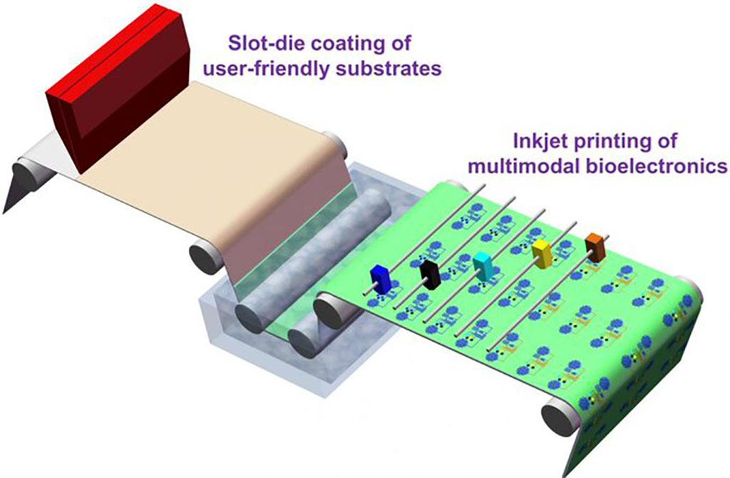 Imagen: Dispositivo bioelectrónico portátil sobre la piel que podría ayudar a la detección temprana de la COVID-19 (Fotografía cortesía de la Universidad de Missouri)