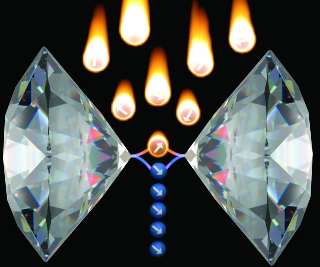 Imagen: Una representación de la hiperpolarización cuántica (Fotografía cortesía de David Broadway, UNIMELB).