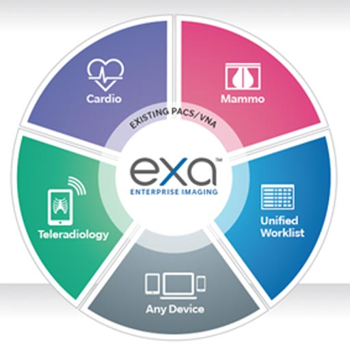 Enterprise Imaging Platform