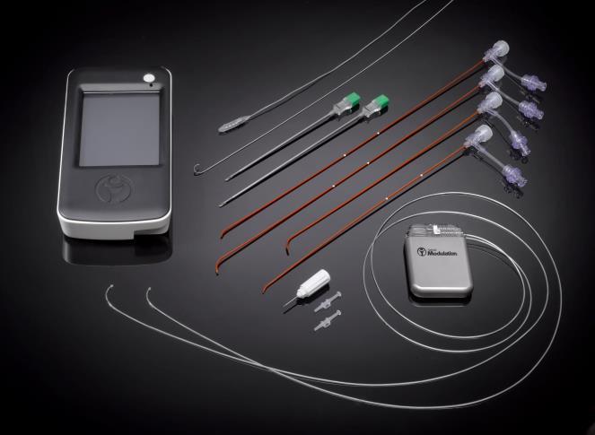 Image: The Axium Neurostimulator System (Photo courtesy of Spinal Modulation).