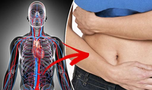 Image: Research shows abdominal aortic aneurysms are deadlier in women (Photo courtesy of Alamy).