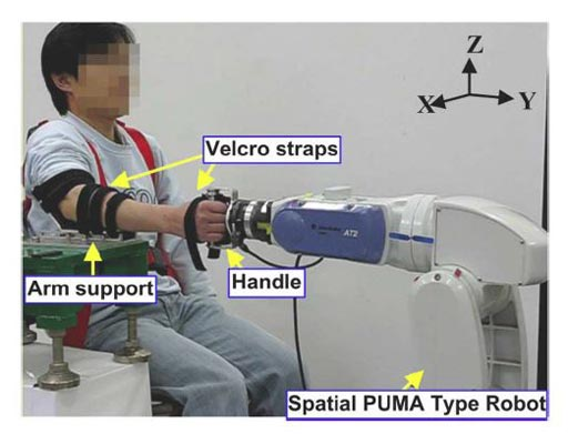 Image: An experimental setup for the estimation of 3DOF human forearm and wrist impedance (Photo courtesy of UNIST).