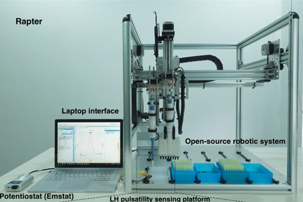 Image: The RAPTER electrochemical analysis system (Photo courtesy of Nature Communications).