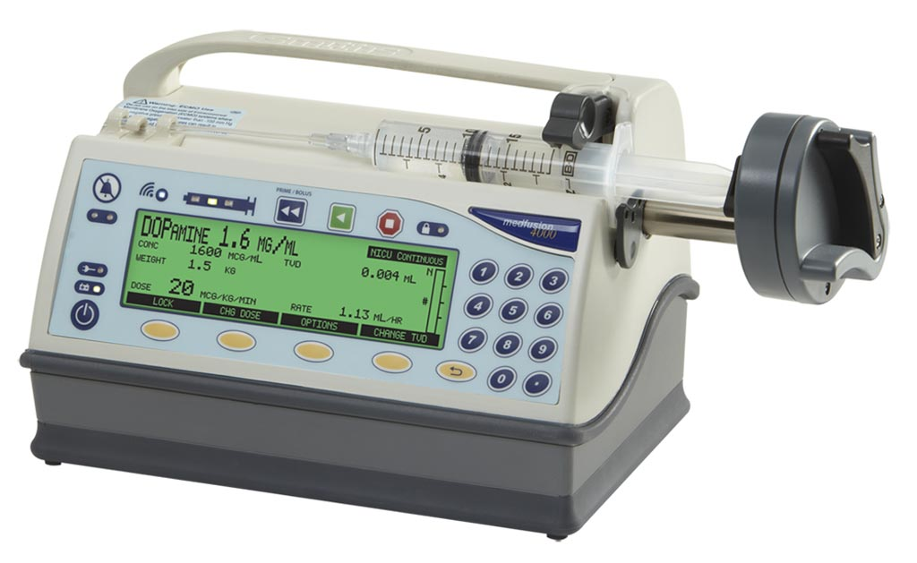 Image: The development of wireless smart syringe pumps is one of the key emerging trends in the global smart syringe pumps market (Photo courtesy of Smiths Medical).
