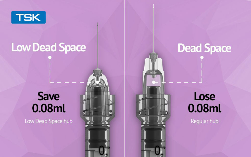 Image: Low dead space needles can conserve vaccine use (Photo courtesy of TSK Laboratory)