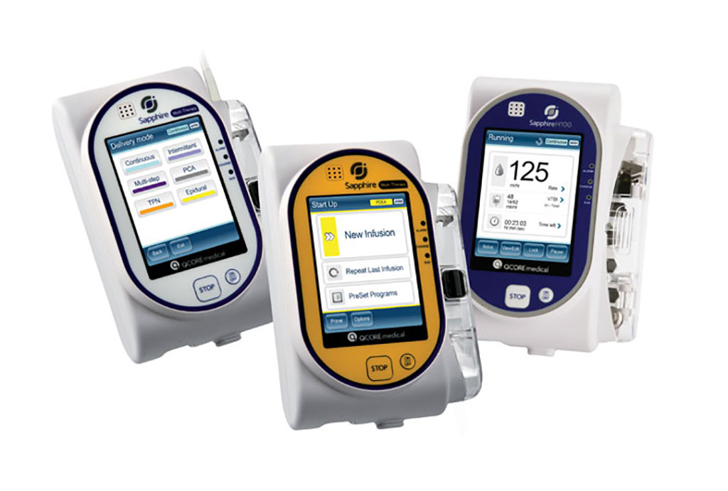Image:  The Sapphire infusion pump system (Photo courtesy of Eitan Medical)