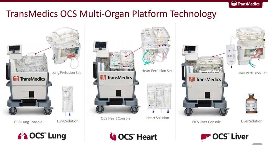Image: The TransMedics Organ Care System (OCS) (Photo courtesy of Transmedics)