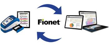 Image: Fionet connectivity with the Fio Deki Reader (Photo courtesy of Fio).