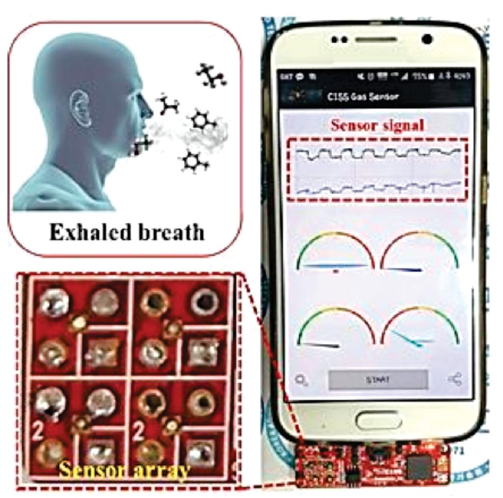 Image: Sensing device:  Simple characterizing target gas concentrations of human exhaled breath will lead to diagnose of the disease as well as physical condition (Photo courtesy of The Korea Advanced Institute of Science and Technology).