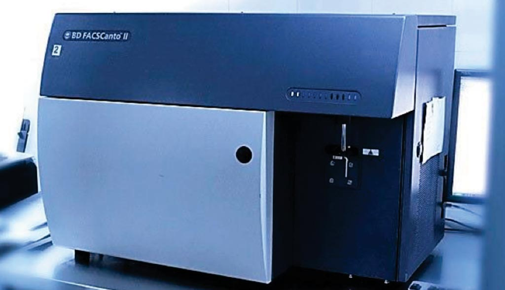 Image: The BD FACS CANTO II multiparameter flow cytometer (Photo courtesy of BD Biosciences).