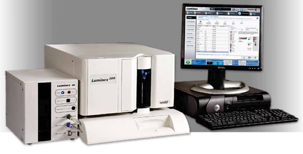 Image: The Luminex 200 System is a flexible analyzer based on the principles of flow cytometry (Photo courtesy of Luminex).