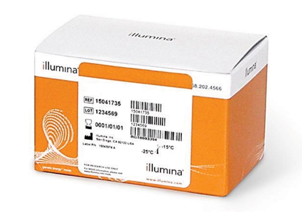 Image: The TruSight Cardio Sequencing kit uses next-generation sequencing (NGS) to provide comprehensive coverage of 174 genes with known associations to 17 inherited cardiac conditions, including cardiomyopathies, arrhythmias, aortopathies, and more (Photo courtesy of Illumina).
