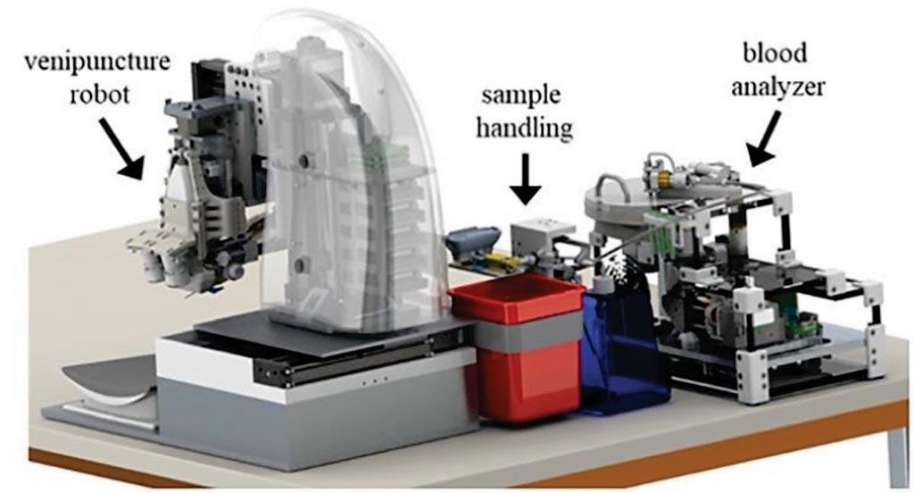 Image: Desktop systems have been created that can automatically take patient blood samples (robotic phlebotomy) and process them without any human intervention. Making such technology available for hospitals and clinics may have significant consequences, as blood draws are the most common clinical procedures (Photo courtesy of Rutgers University).