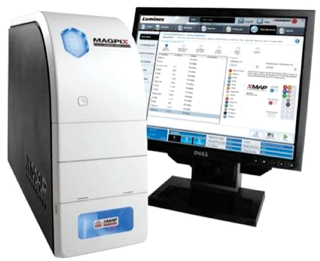 Image: The MAGPIX clinical multiplexing analyzer system (Photo courtesy of Luminex).