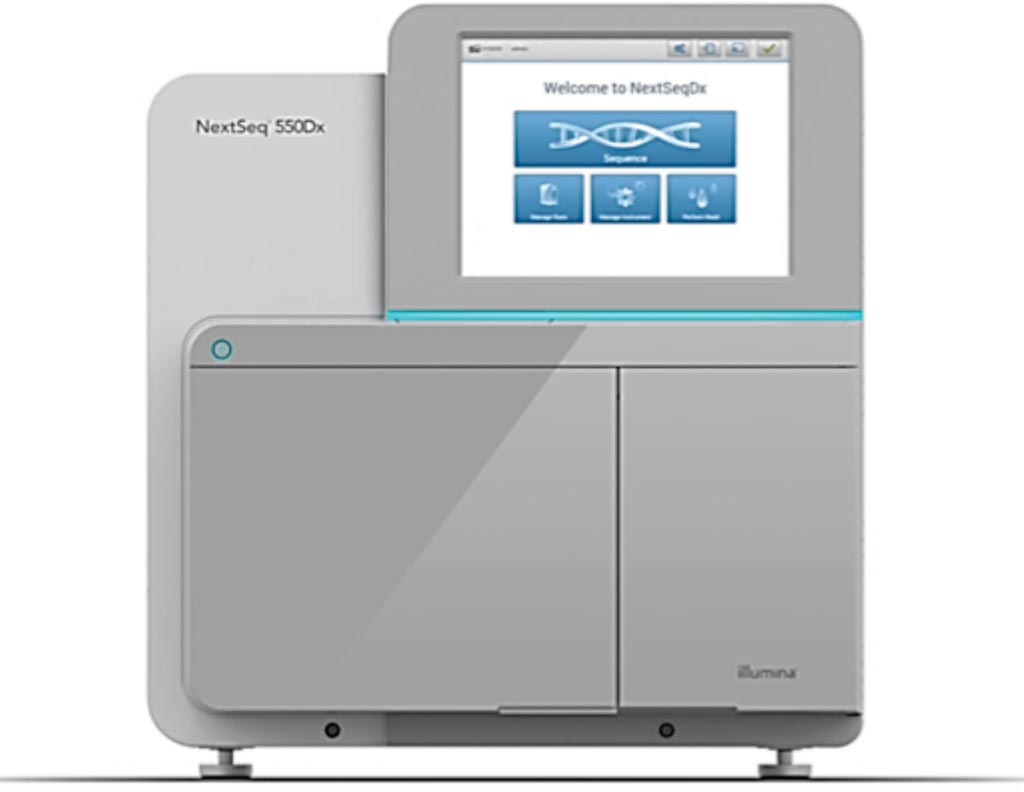 Image: The NextSeq 550x instrument, a benchtop high-throughput sequencing system (Photo courtesy of Illumina).