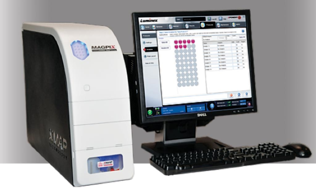 Image: The MAGPIX compact multiplexing unit performs up to 50 different tests in a single reaction volume and reads a 96-well-plate in just 60 minutes (Photo courtesy of Luminex).
