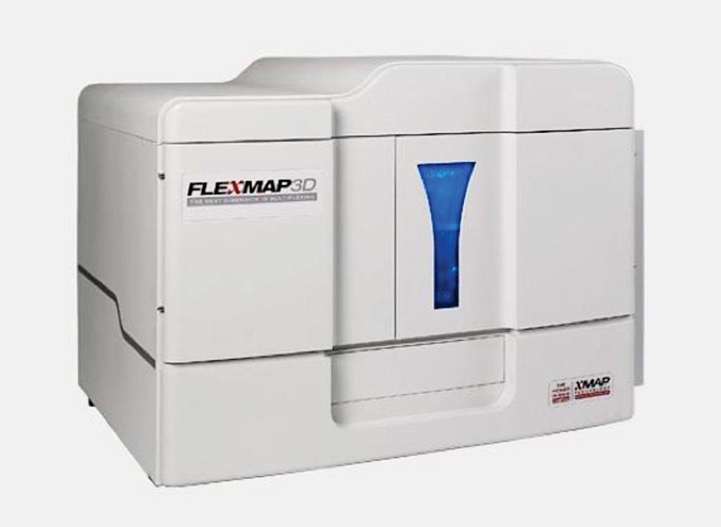 Image: The FLEXMAP 3D instrument is an advanced and versatile multiplexing platform. The platform uses both magnetic and non-magnetic microspheres and is capable of simultaneously measuring up to 500 genes or proteins from a small sample (Photo courtesy of Luminex).