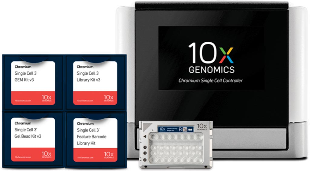 Image: The Chromium Single Cell Gene Expression Solution provides high-throughput, single cell expression measurements that enable discovery of gene expression dynamics and molecular profiling of individual cell types (Photo courtesy of 10X Genomics).
