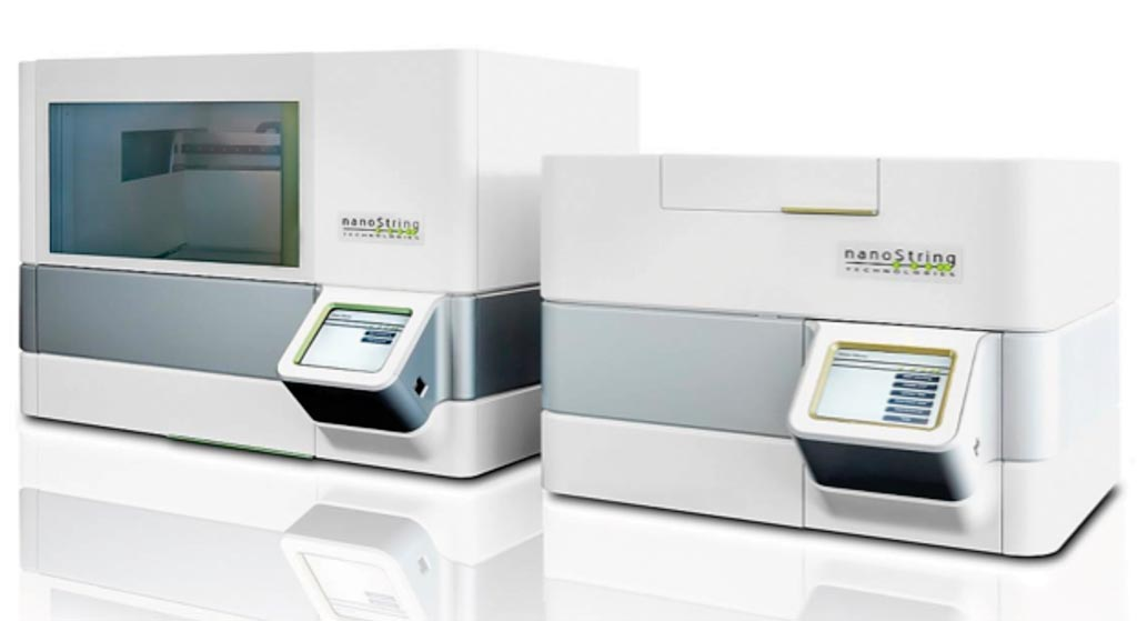 Image: The nCounter platform provides a simple and cost effective solution for multiplex analysis of up to 800 RNA, DNA, or protein targets from diverse samples (Photo courtesy of NanoString).