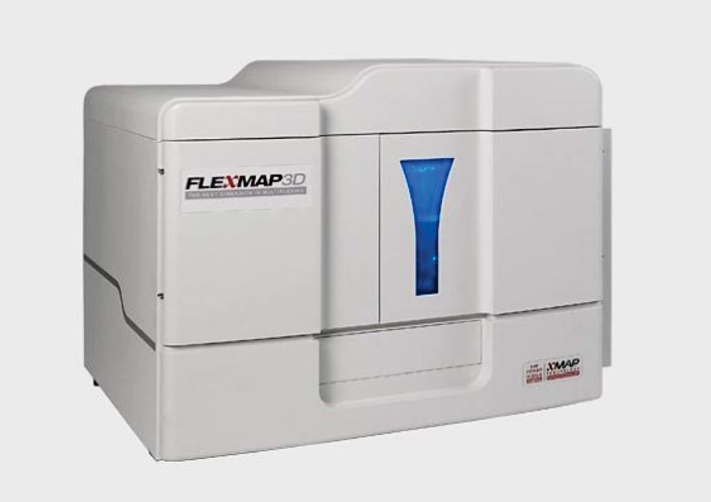 Image: The FLEXMAP3D Analyzer is an advanced and versatile multiplexing platform (Photo courtesy of Luminex).