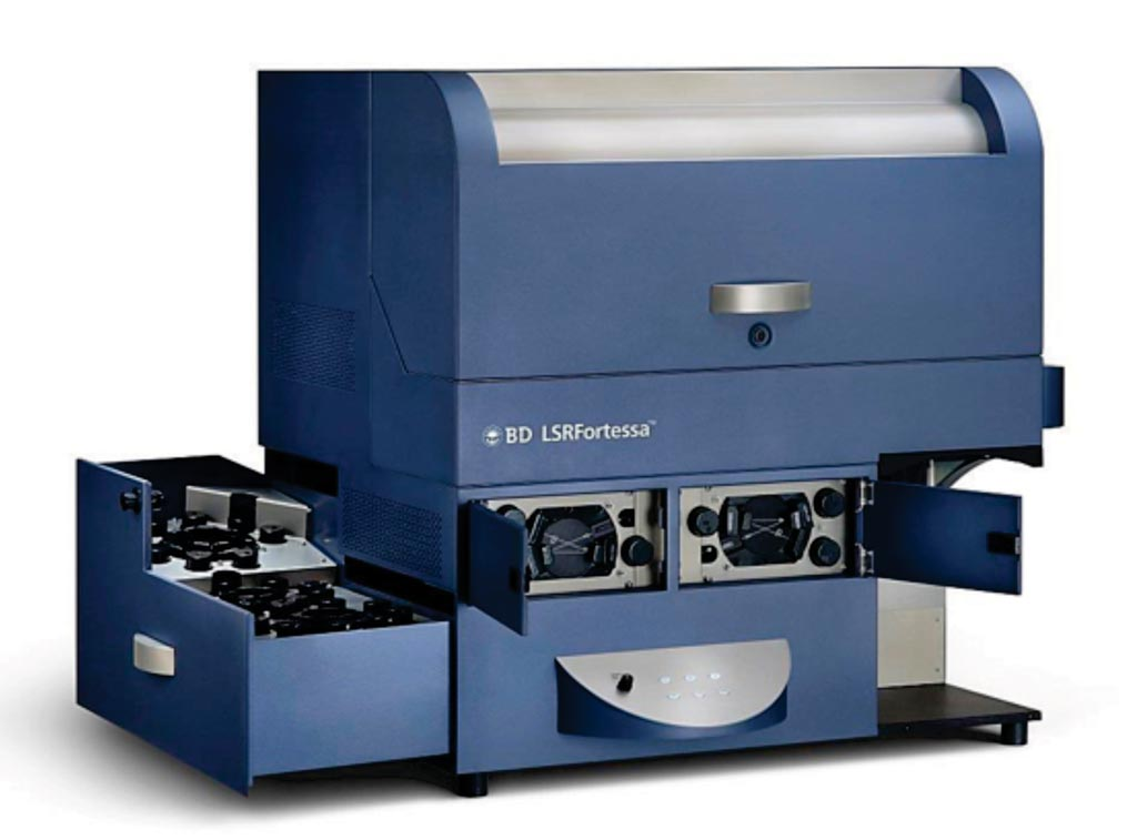 Image: The LSRFortessa cell analyzer offers the ultimate in choice for flow cytometry, providing power, performance, and consistency (Photo courtesy of BD Biosciences).