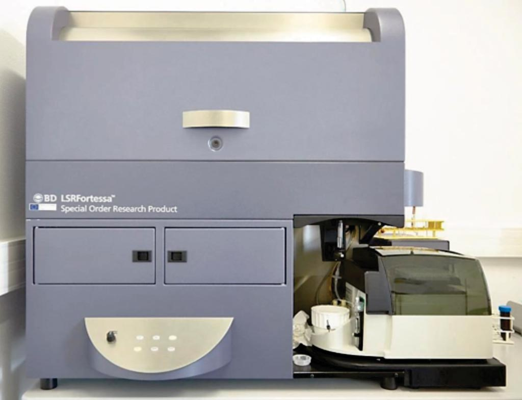 Image: The LSRFortessa flow cytometer instrument (Photo courtesy of BD Biosciences).