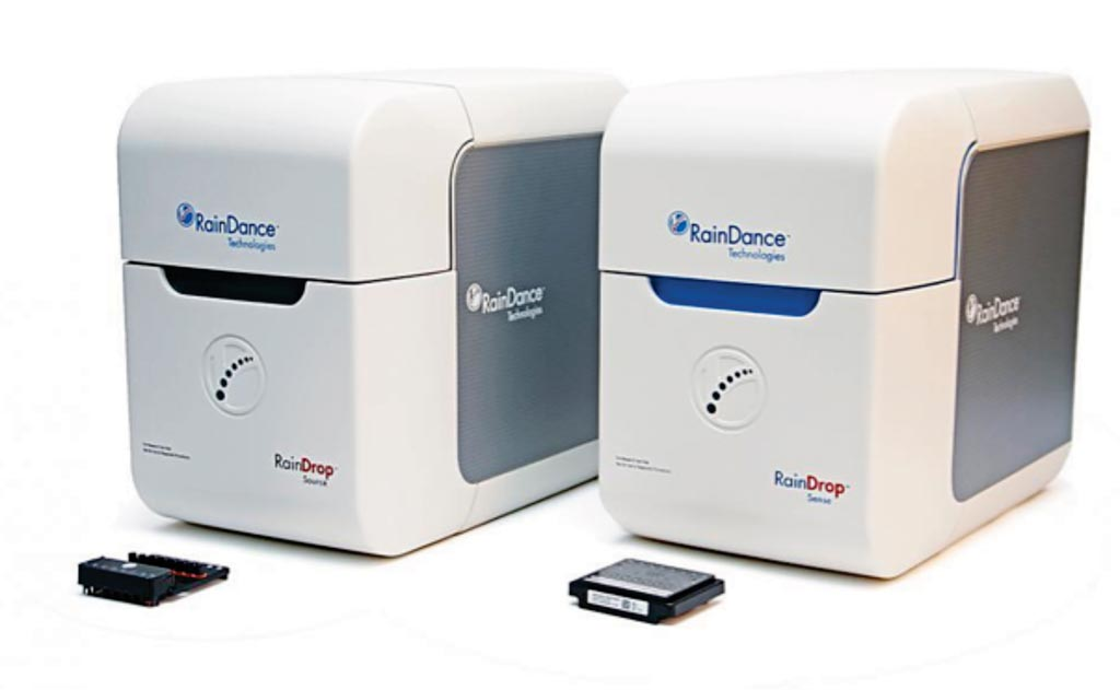 Image: The RainDrop droplet digital polymerase chain reaction system (ddPCR) (Photo courtesy of RainDance Technologies).