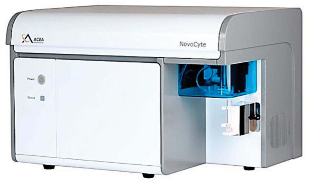 Image: The NovoCyte flow cytometer (Photo courtesy of ACEA Bio).