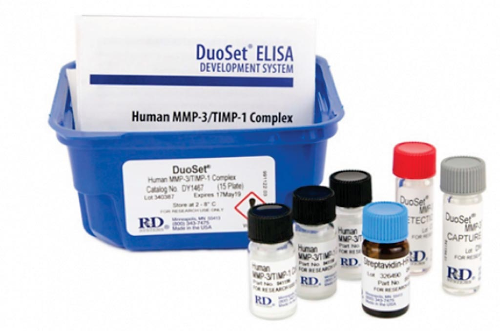 Image: The DuoSet ELISA kit for determining levels of MMP-3 and TIMP-1 (Photo courtesy of R&D Systems).