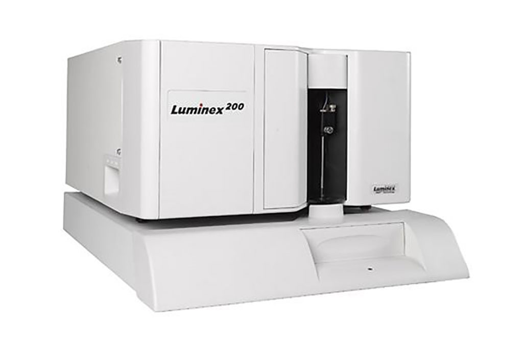 Image: The Luminex 100/200 System is a clinical diagnostics instrument that allows multiplexing of up to 100 analytes in a single well of a microtiter plate (Photo courtesy of Luminex Corporation)
