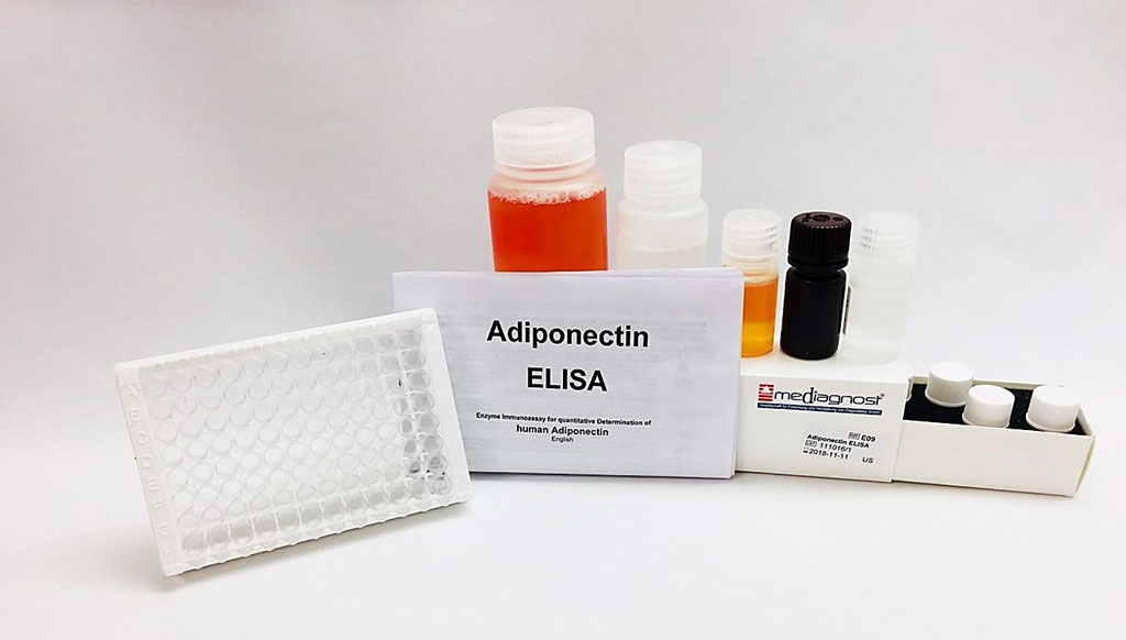 Image: A Total Adiponectin ELISA Assay Kit: higher serum adiponectin concentration has been independently associated with incident cancer and cancer-related deaths in type 2 diabetes (Photo courtesy of Mediagnost).