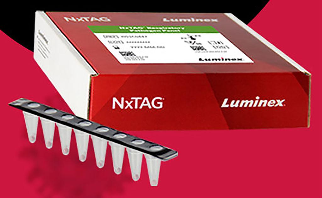 Image: NxTAG® CoV Extended Panel (Photo courtesy of Luminex Corporation)