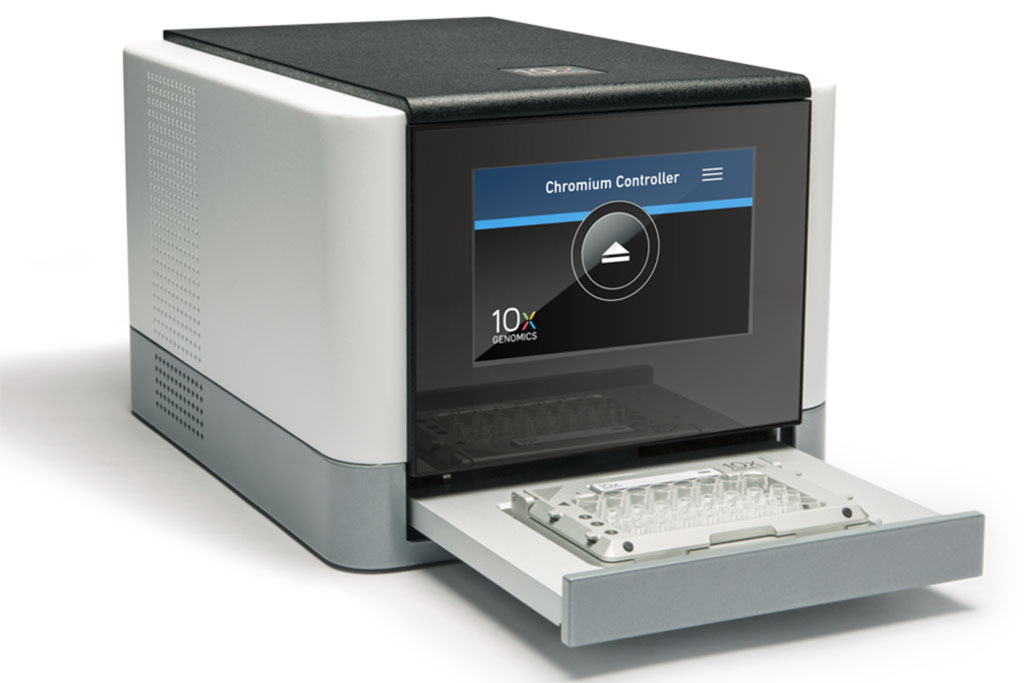 Image: The compact Chromium Controller advanced microfluidics platform enables high-throughput analysis. Each single use chip processes up to eight samples in parallel in less than 20 minutes. (Photo courtesy of 10×Genomics).