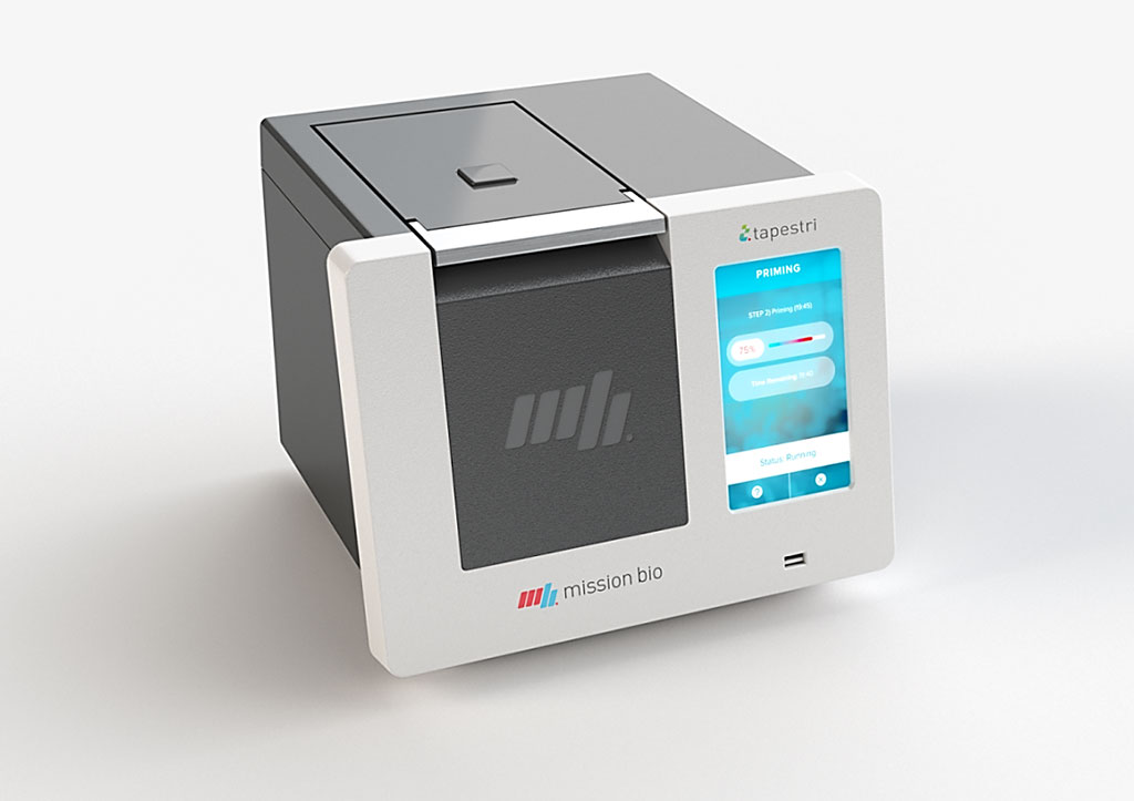 Image: The Tapestri Platform is the first and only single-cell multi-omics platform that is capable of simultaneously providing both genotype and phenotype data from the same cell, across thousands of cells (Photo courtesy of Mission Bio).