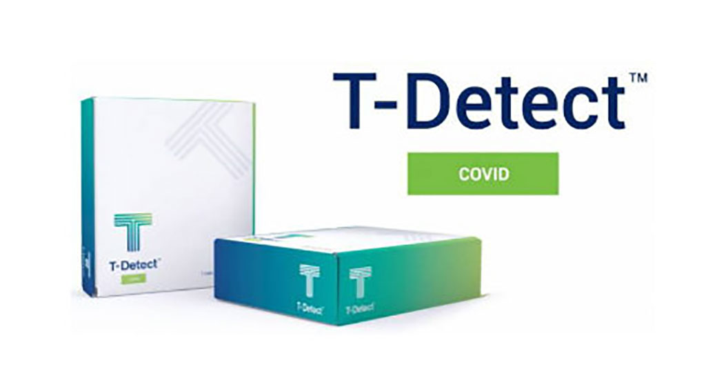 Image: T-Detect COVID test (Photo courtesy of Adaptive Biotechnologies Corporation)
