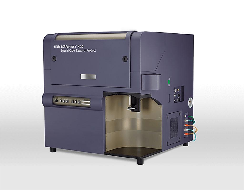 Image: The BD LSRFortessa X-20 cell analyzer (Photo courtesy of BD Biosciences)