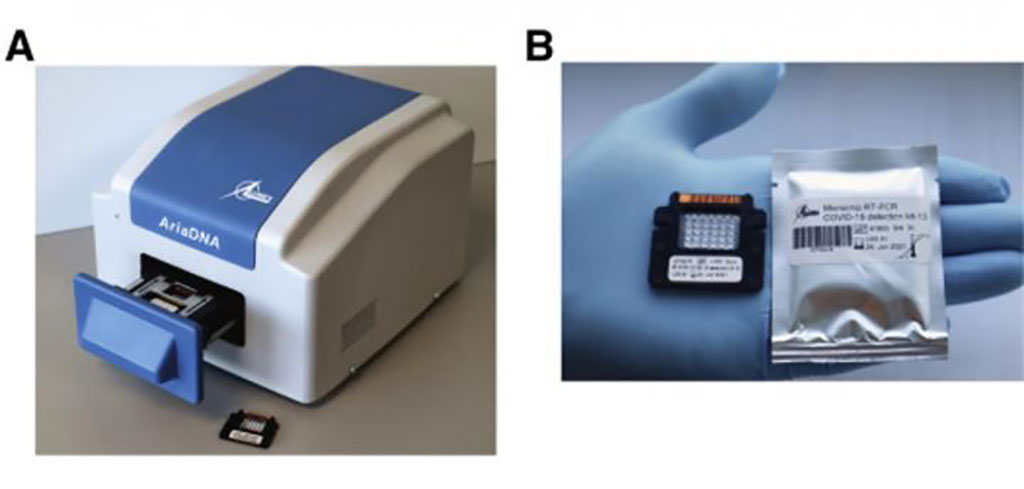 Image: A) AriaDNA analyzer. B) Microchip for coronavirus disease 2019 detection with lyophilized reagents in the microwells displayed along with its packaging (Photo courtesy of Lumex Instruments Canada)