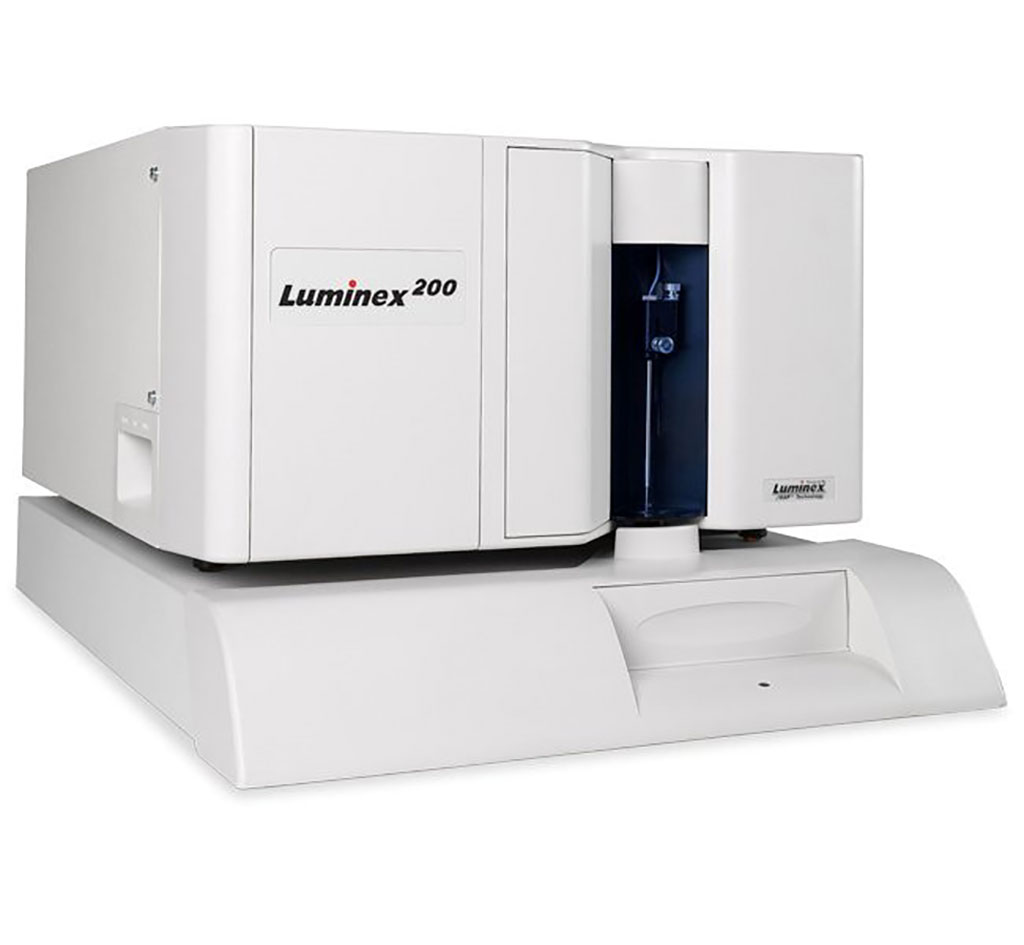 Image: The Luminex200 Instrument System sets the standard for multiplexing, providing the ability to perform up to 100 different tests in a single reaction volume on a flow cytometry-based platform (Photo courts of Luminex Corporation)