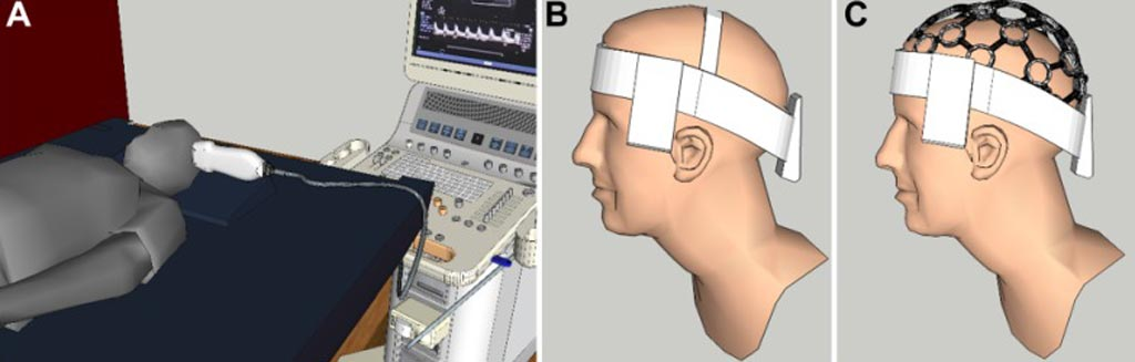 Image: Researchers plan to create a brain-machine interface using an ultrasound helmet and an EEG (Photo courtesy of Vanderbilt University).